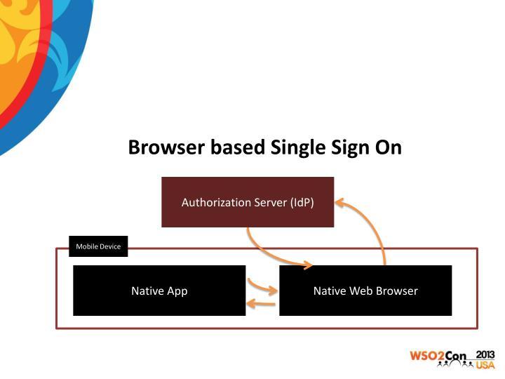 Authorization Server (IdP)