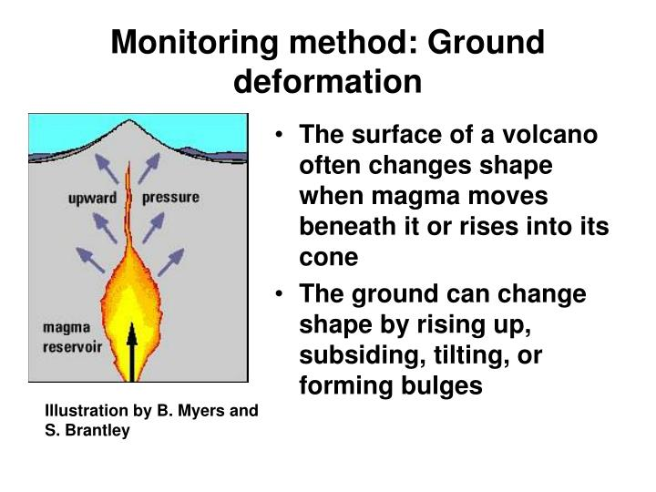 The surface of a volcano often changes shape when magma moves beneath it or rises into its cone