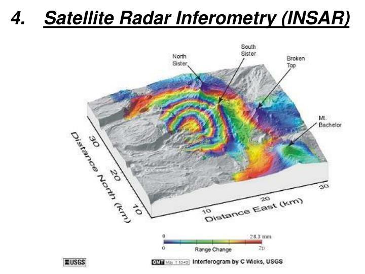 Satellite Radar Inferometry (INSAR)