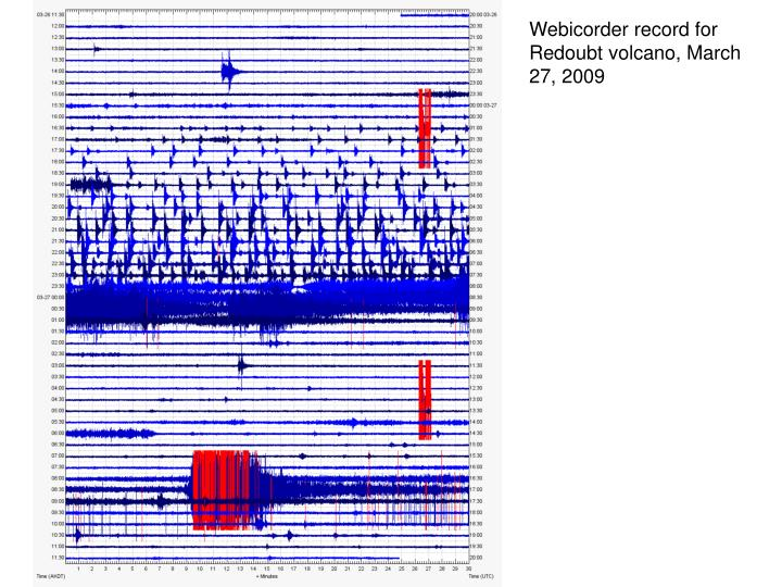 Webicorder record for Redoubt volcano, March 27, 2009