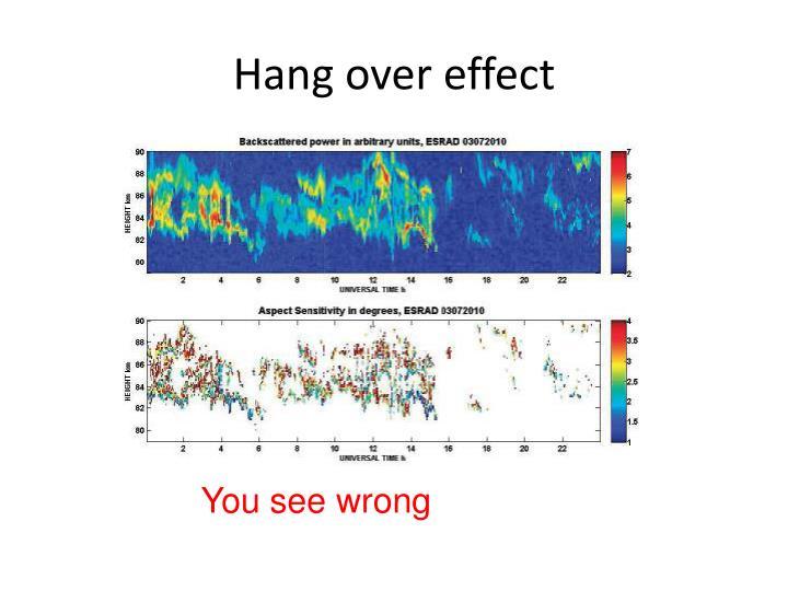 Hang over effect