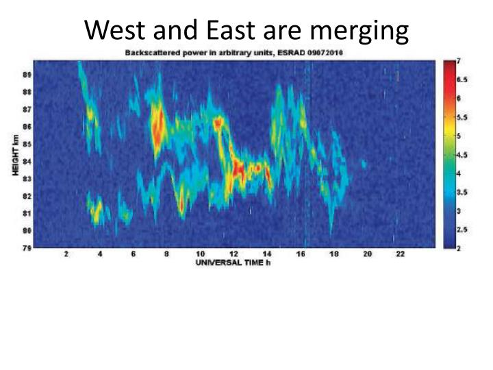 West and East are merging