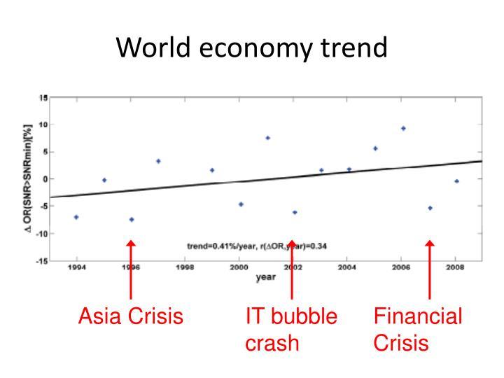 World economy trend