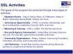 ssl activities