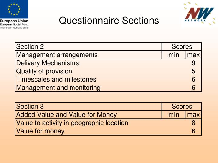 Questionnaire Sections