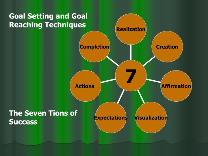 Goal Setting and Goal Reaching Techniques