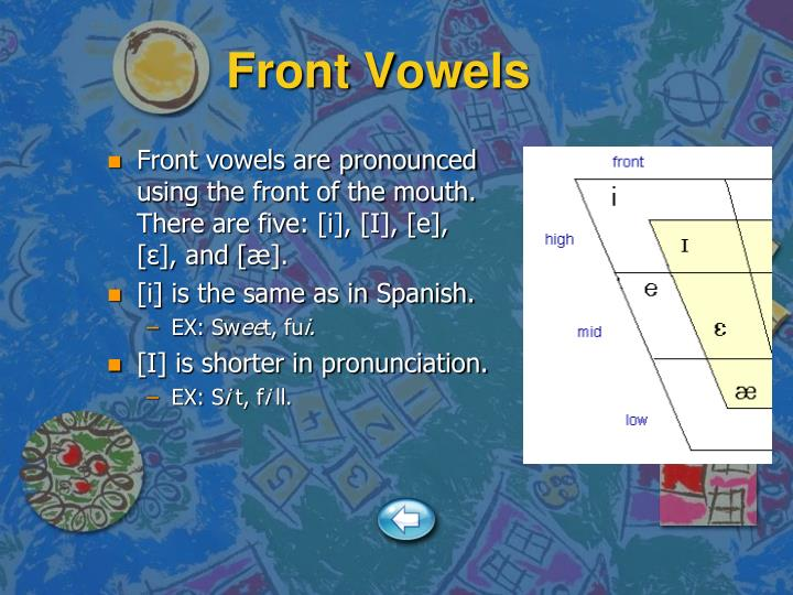 Front vowels are pronounced using the front of the mouth. There are five: [i], [I], [e], [