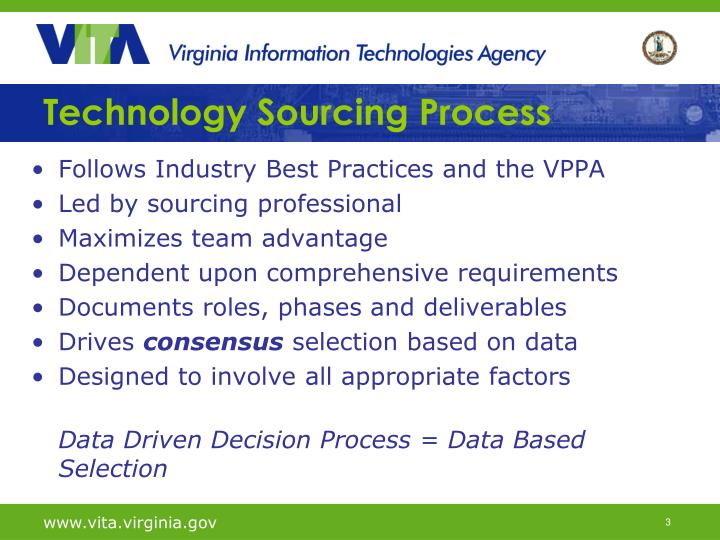 Technology Sourcing Process