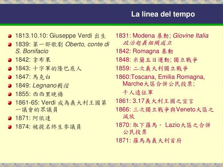 1831: Modena