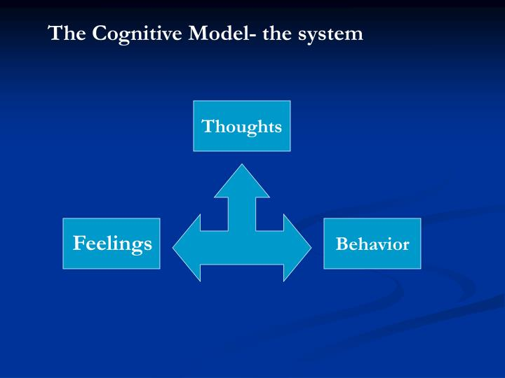 The Cognitive Model- the system