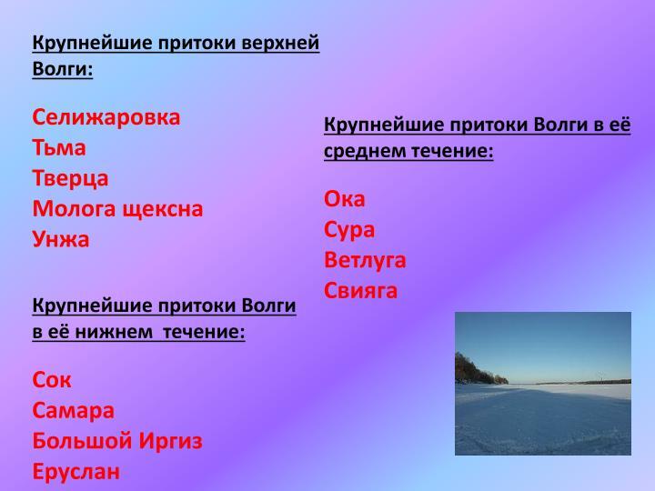 Крупнейшие притоки верхней Волги: