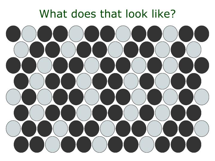 What does that look like?