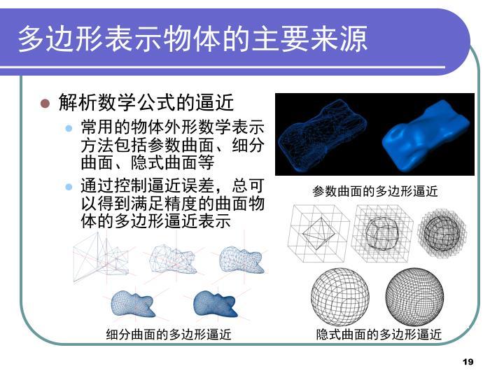 多边形表示物体的主要来源