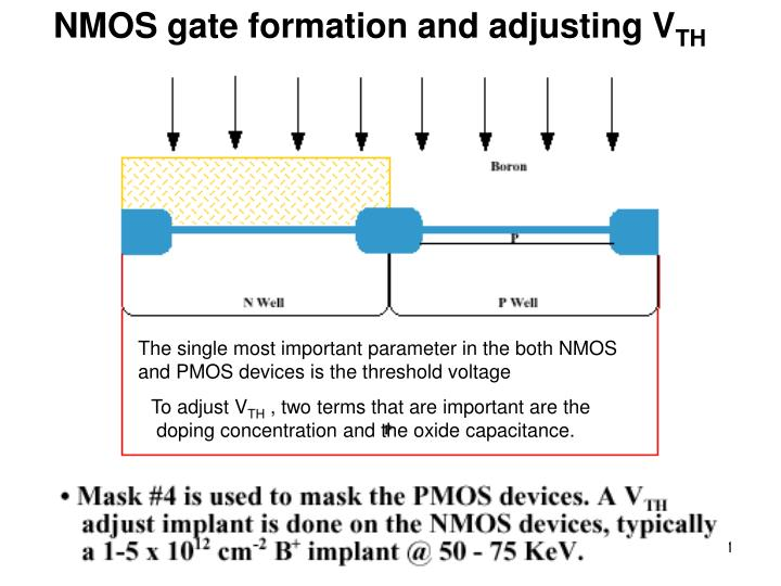 NMOS gate formation and adjusting V