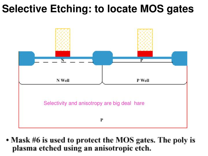 Selective Etching: to locate MOS gates