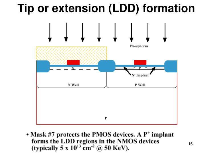 Tip or extension (LDD) formation