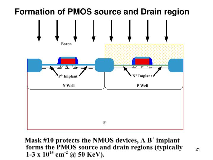 Formation of PMOS source and Drain region