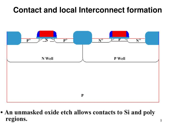 Contact and local Interconnect formation
