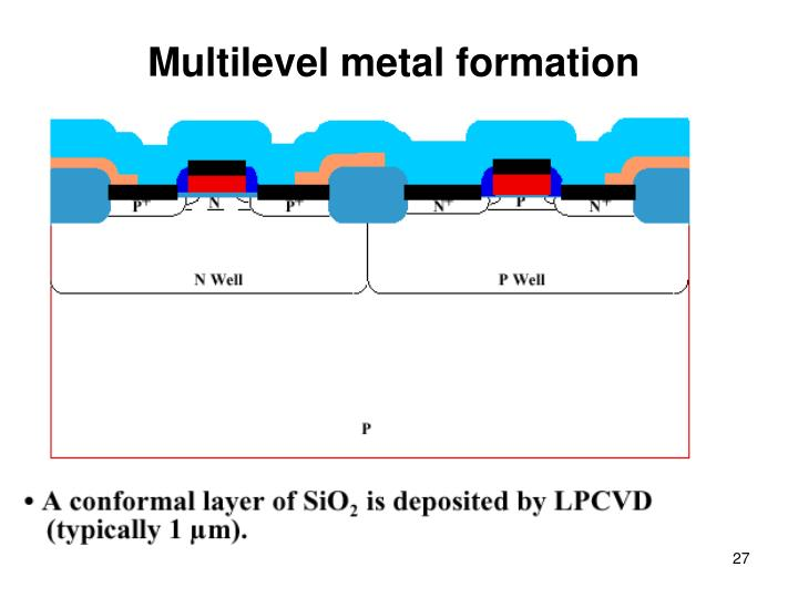 Multilevel metal formation