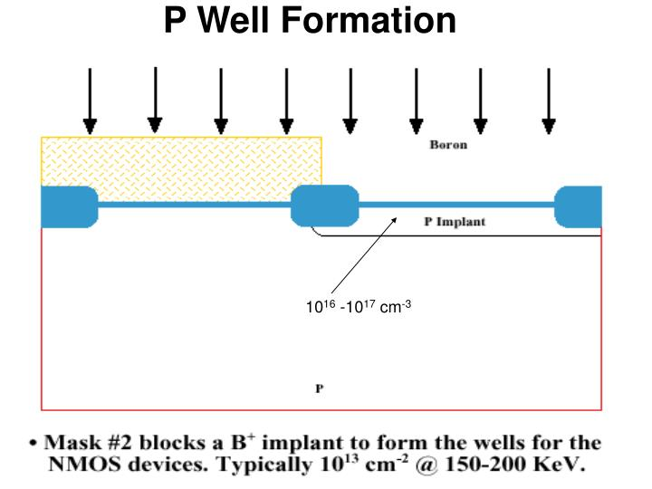 P Well Formation