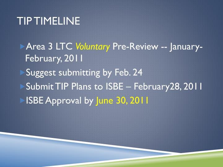 TIP Timeline