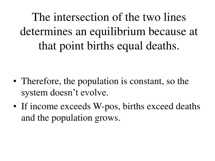 The intersection of the two lines determines an equilibrium because at that point births equal deaths.