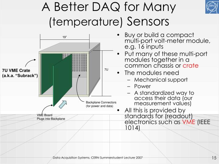 A Better DAQ for Many