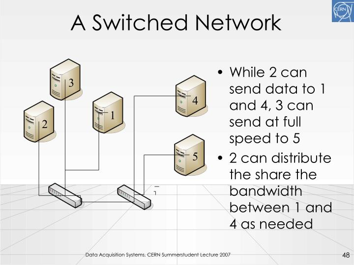 A Switched Network