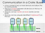 communication in a crate buses