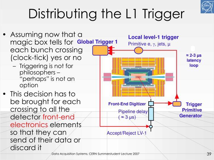 Distributing the L1 Trigger