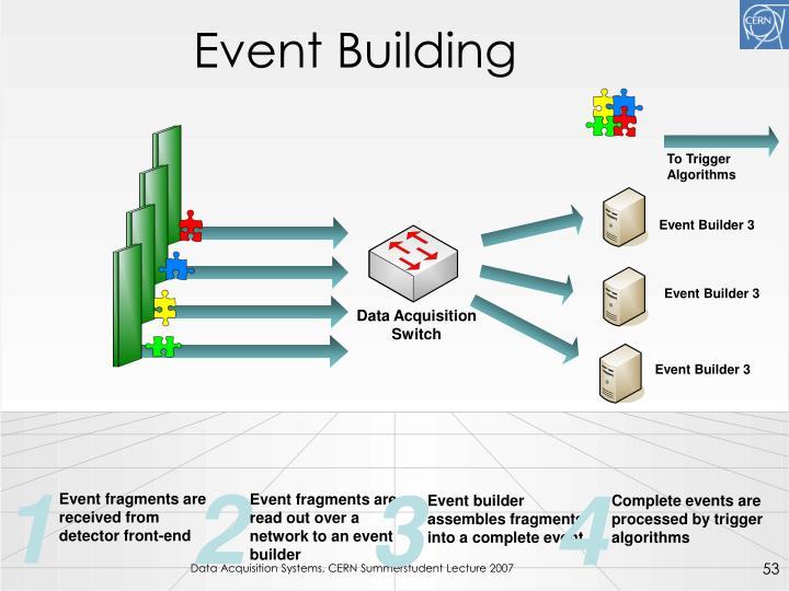 Event Building