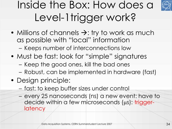 Inside the Box: How does a Level-1trigger work?