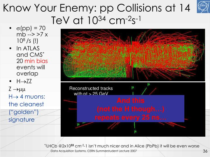 Know Your Enemy: pp Collisions at 14 TeV at 10