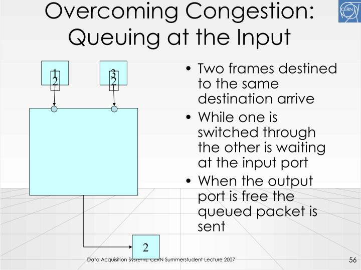 Overcoming Congestion: