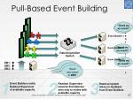 pull based event building
