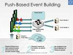 push based event building