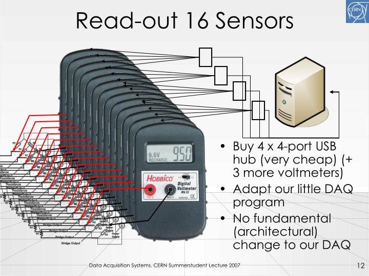 Read-out 16 Sensors