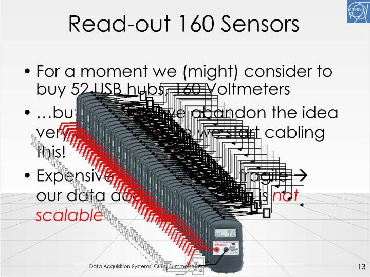 Read-out 160 Sensors