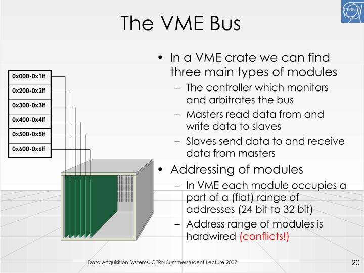 The VME Bus
