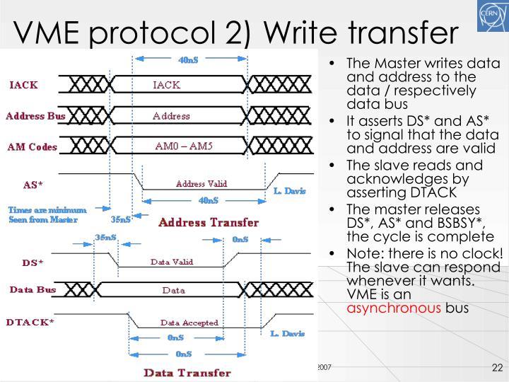 VME protocol 2) Write transfer