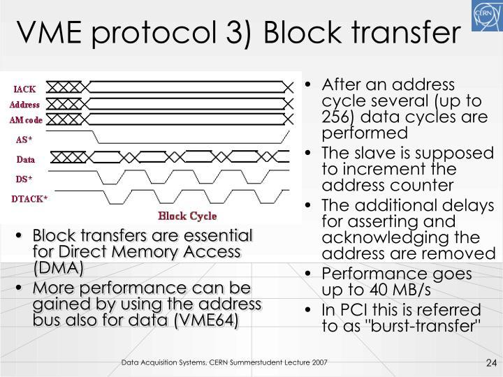 VME protocol 3) Block transfer