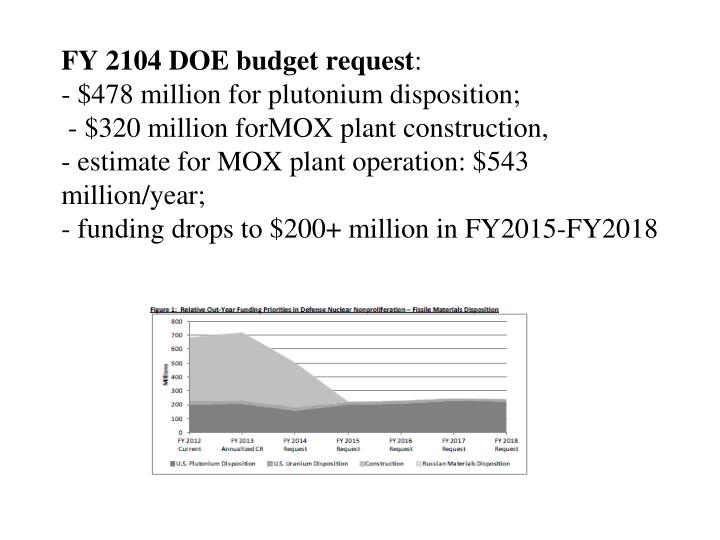 FY 2104 DOE budget request