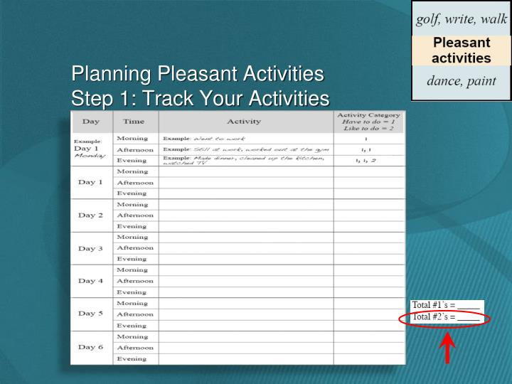 Planning Pleasant Activities