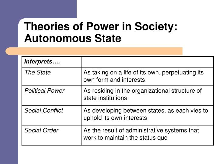 Theories of Power in Society: Autonomous State