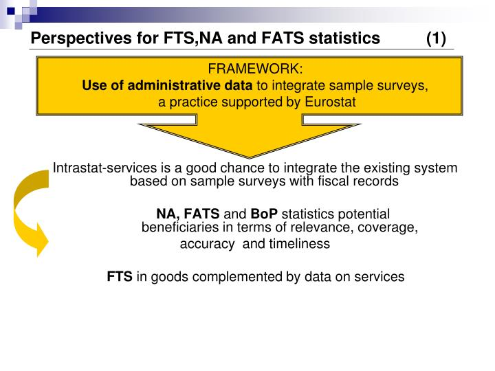 Perspectives for FTS,NA and FATS statistics(1)