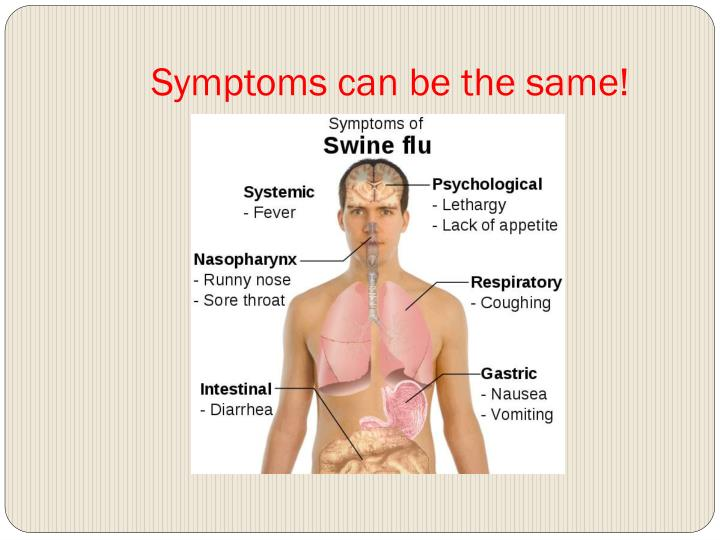 Symptoms can be the same!