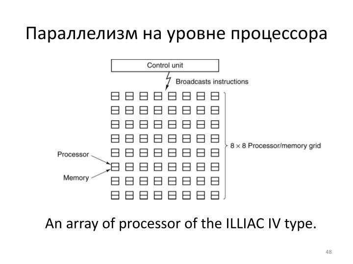 Параллелизм на уровне процессора