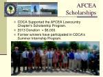 afcea scholarships
