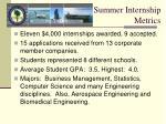 summer internship metrics