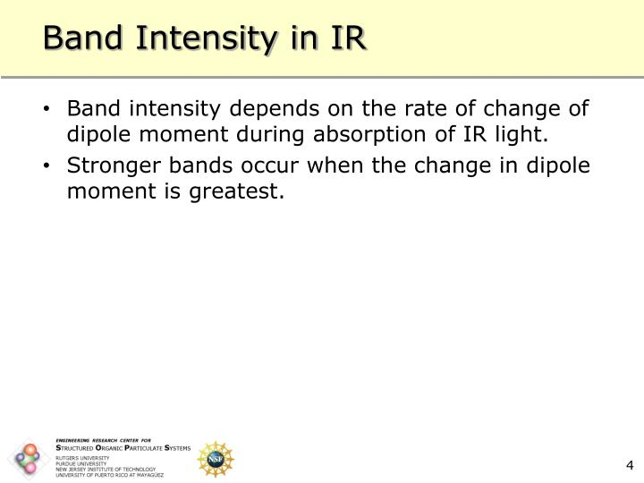 Band Intensity in IR